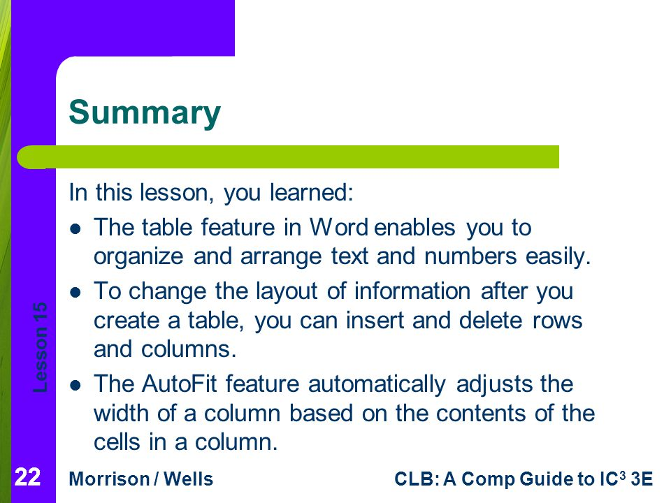 Lesson 15 Morrison / WellsCLB: A Comp Guide to IC 3 3E 22 Summary In this lesson, you learned: The table feature in Word enables you to organize and a