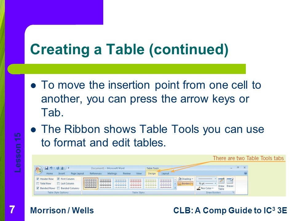 Lesson 15 Morrison / WellsCLB: A Comp Guide to IC 3 3E 77 Creating a Table (continued) To move the insertion point from one cell to another, you can p