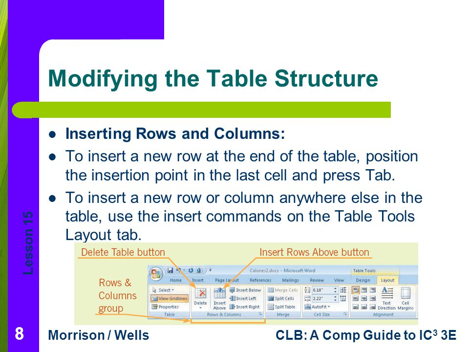 Lesson 15 Morrison / WellsCLB: A Comp Guide to IC 3 3E 88 Modifying the Table Structure Inserting Rows and Columns: To insert a new row at the end of the table, position the insertion point in the last cell and press Tab.