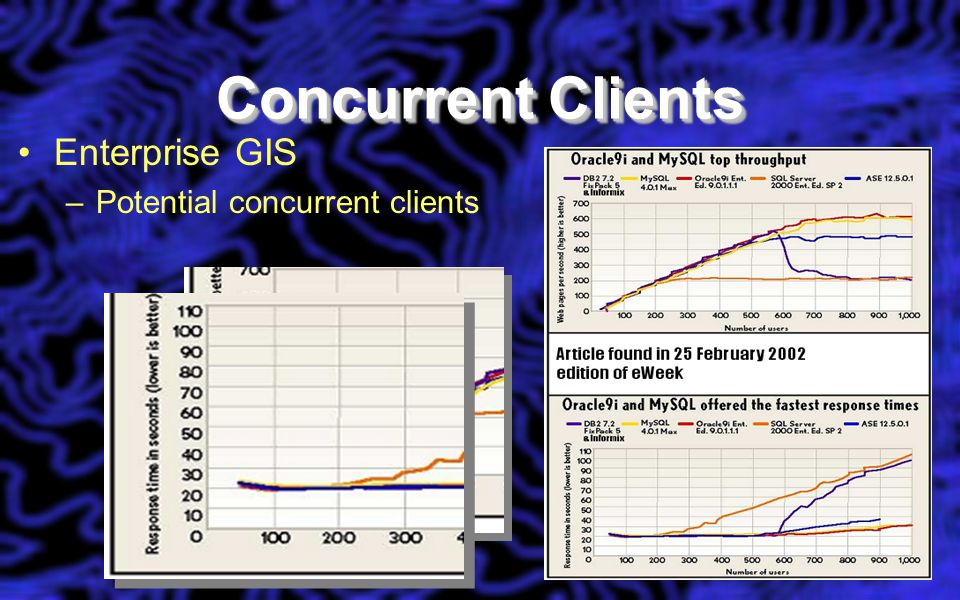 Concurrent Clients Enterprise GIS –Potential concurrent clients