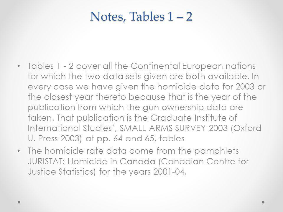 Notes, Tables 1 – 2 Tables 1 - 2 cover all the Continental European nations for which the two data sets given are both available.