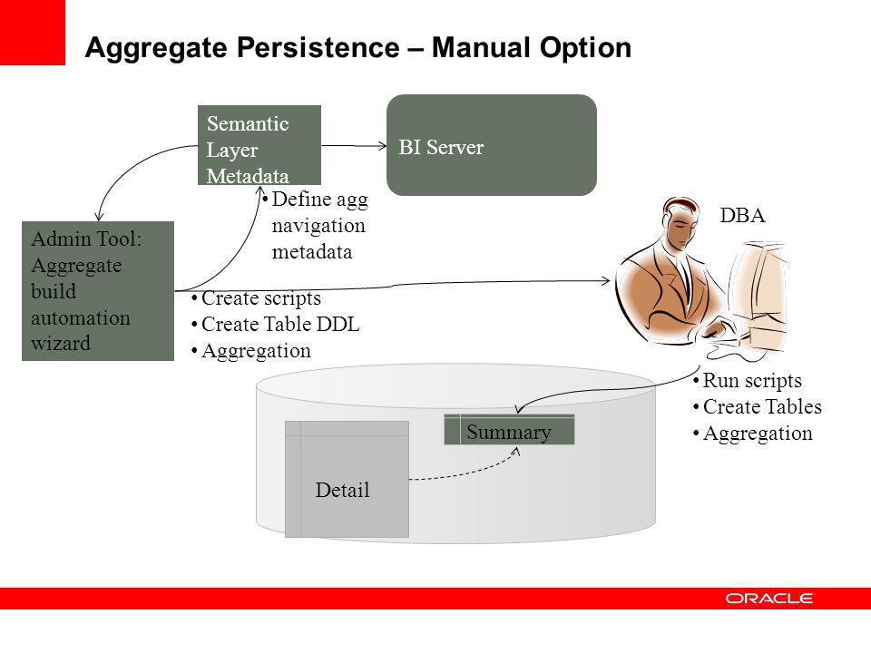 Aggregate Persistence – Manual Option Detail Summary Semantic Layer Metadata Admin Tool: Aggregate build automation wizard Create scripts Create Table