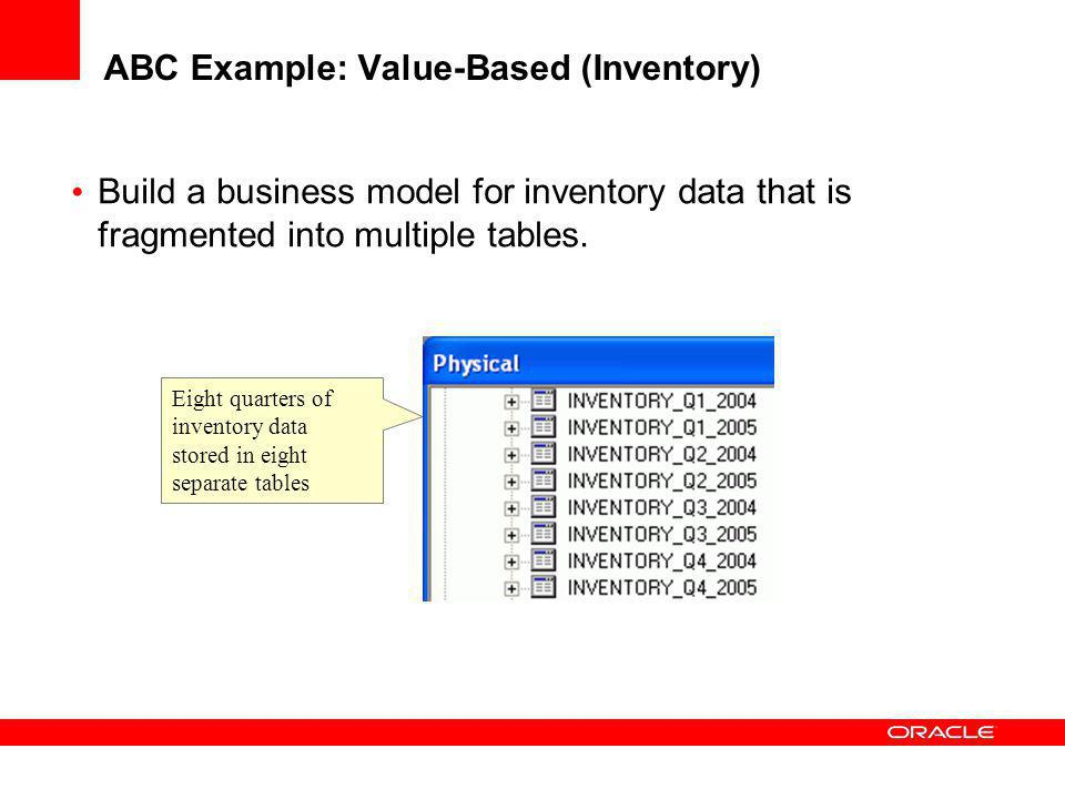 ABC Example: Value-Based (Inventory) Build a business model for inventory data that is fragmented into multiple tables. Eight quarters of inventory da