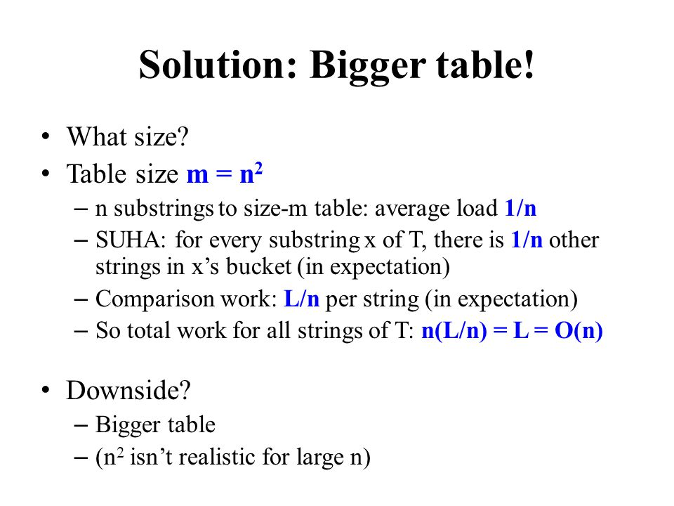 Solution: Bigger table! What size? Table size m = n 2 – n substrings to size-m table: average load 1/n – SUHA: for every substring x of T, there is 1/