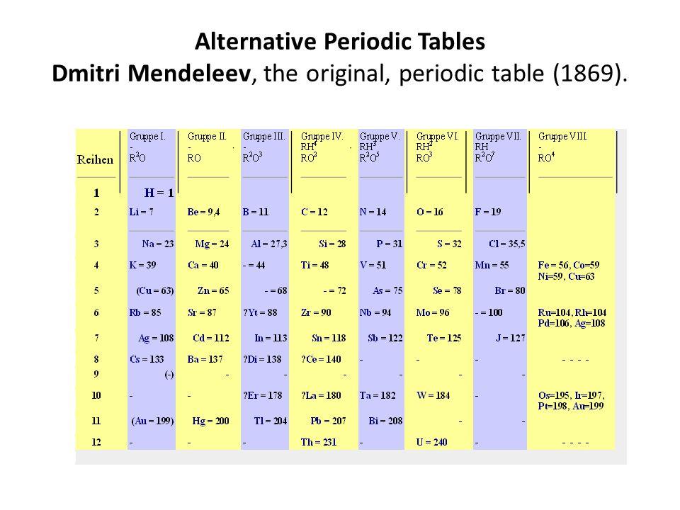 Alternative Periodic Tables Dmitri Mendeleev, the original, periodic table (1869).