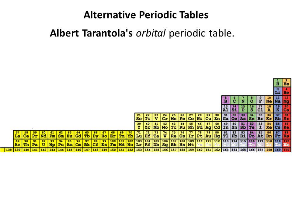 Alternative Periodic Tables Albert Tarantola's orbital periodic table.