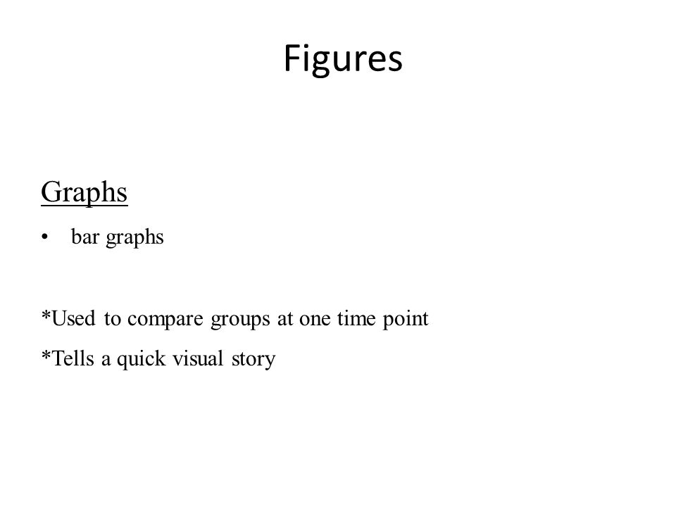 Figures Graphs bar graphs *Used to compare groups at one time point *Tells a quick visual story