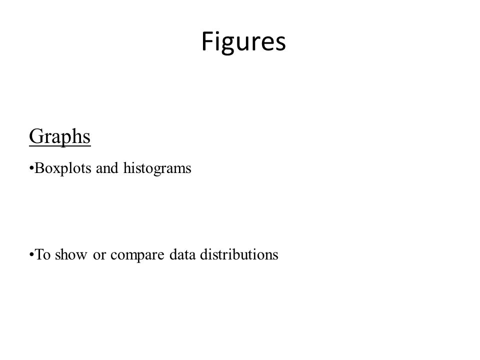 Figures Graphs Boxplots and histograms To show or compare data distributions
