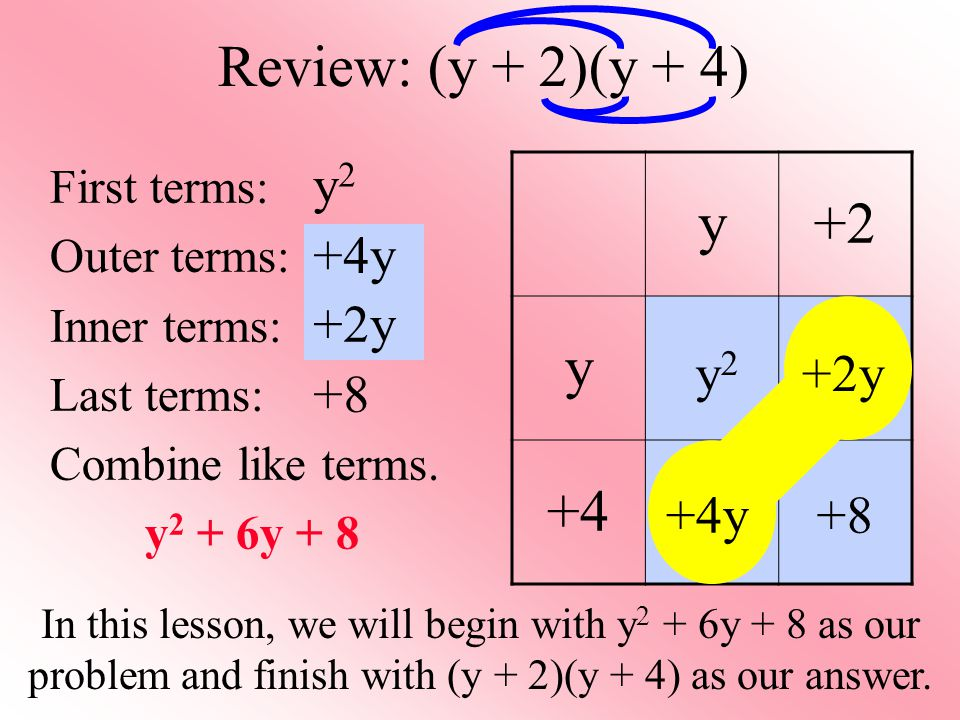 First terms: Outer terms: Inner terms: Last terms: Combine like terms. y 2 + 6y + 8 y+2 y +4 y2y2 +4y +2y +8 y2y2 +4y +2y +8 Review: (y + 2)(y + 4) In