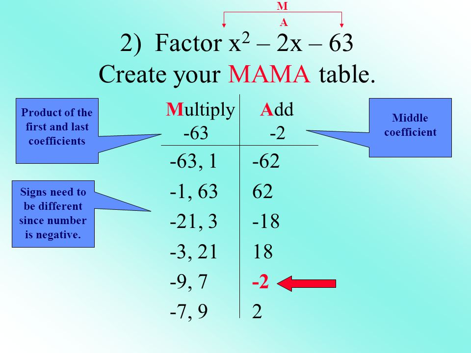2) Factor x 2 – 2x – 63 Create your MAMA table. MultiplyAdd -63 -2 Product of the first and last coefficients Middle coefficient -63, 1 -1, 63 -21, 3