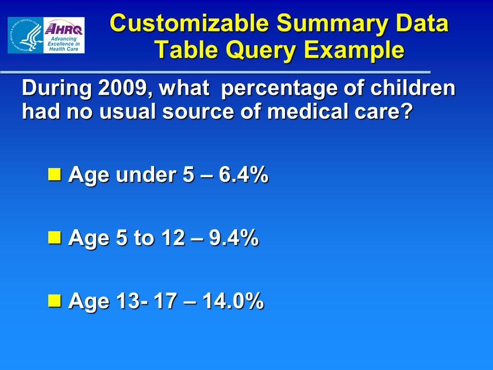 Customizable Summary Data Table Query Example During 2009, what percentage of children had no usual source of medical care.