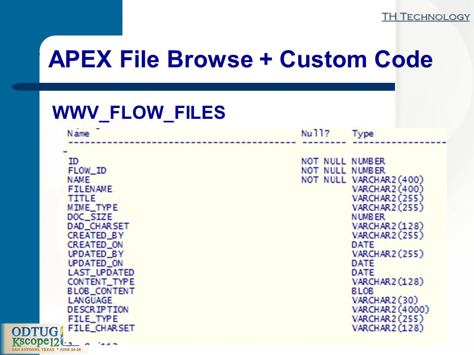 TH Technology How Do I Load Data … APEX File Browse + Custom Code WWV_FLOW_FILES