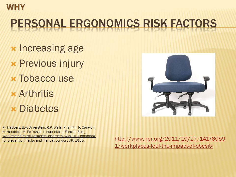 Increasing age Previous injury Tobacco use Arthritis Diabetes http://www.npr.org/2011/10/27/14176059 1/workplaces-feel-the-impact-of-obesity M.