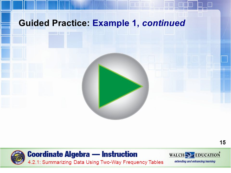 4.2.1: Summarizing Data Using Two-Way Frequency Tables Guided Practice: Example 1, continued 15