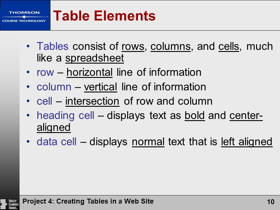 Project 4: Creating Tables in a Web Site 10 Table Elements Tables consist of rows, columns, and cells, much like a spreadsheet row – horizontal line o