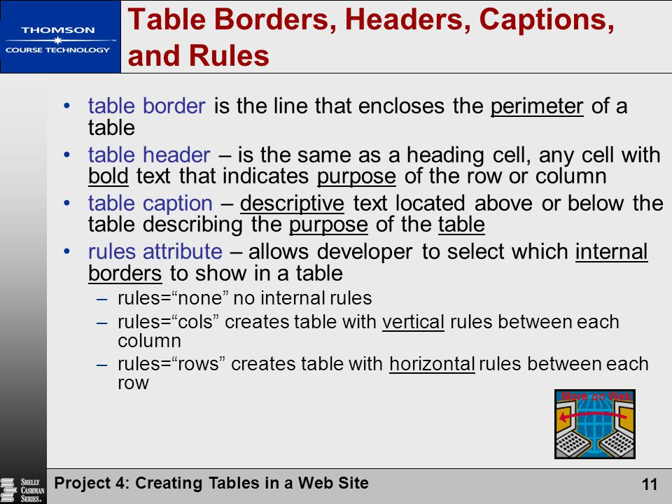 Project 4: Creating Tables in a Web Site 11 Table Borders, Headers, Captions, and Rules table border is the line that encloses the perimeter of a table table header – is the same as a heading cell, any cell with bold text that indicates purpose of the row or column table caption – descriptive text located above or below the table describing the purpose of the table rules attribute – allows developer to select which internal borders to show in a table –rules=none no internal rules –rules=cols creates table with vertical rules between each column –rules=rows creates table with horizontal rules between each row More on Web
