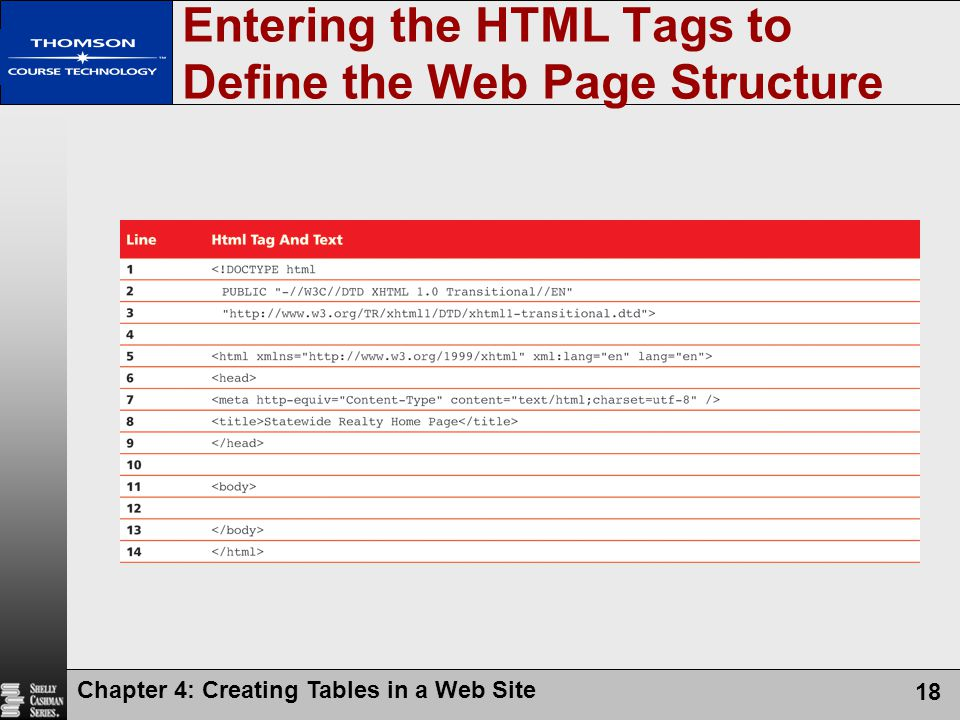 Chapter 4: Creating Tables in a Web Site 18 Entering the HTML Tags to Define the Web Page Structure
