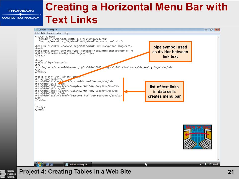 Project 4: Creating Tables in a Web Site 21 Creating a Horizontal Menu Bar with Text Links list of text links in data cells creates menu bar pipe symb