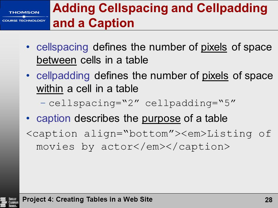 Project 4: Creating Tables in a Web Site 28 Adding Cellspacing and Cellpadding and a Caption cellspacing defines the number of pixels of space between