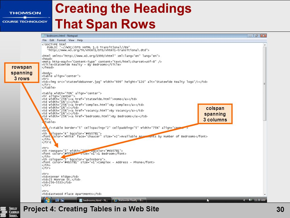 Project 4: Creating Tables in a Web Site 30 Creating the Headings That Span Rows rowspan spanning 3 rows colspan spanning 3 columns