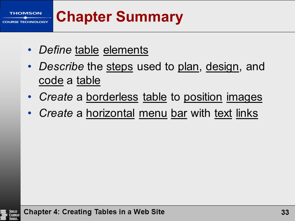 Chapter 4: Creating Tables in a Web Site 33 Chapter Summary Define table elements Describe the steps used to plan, design, and code a table Create a b