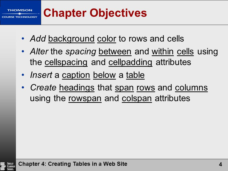 Chapter 4: Creating Tables in a Web Site 4 Chapter Objectives Add background color to rows and cells Alter the spacing between and within cells using