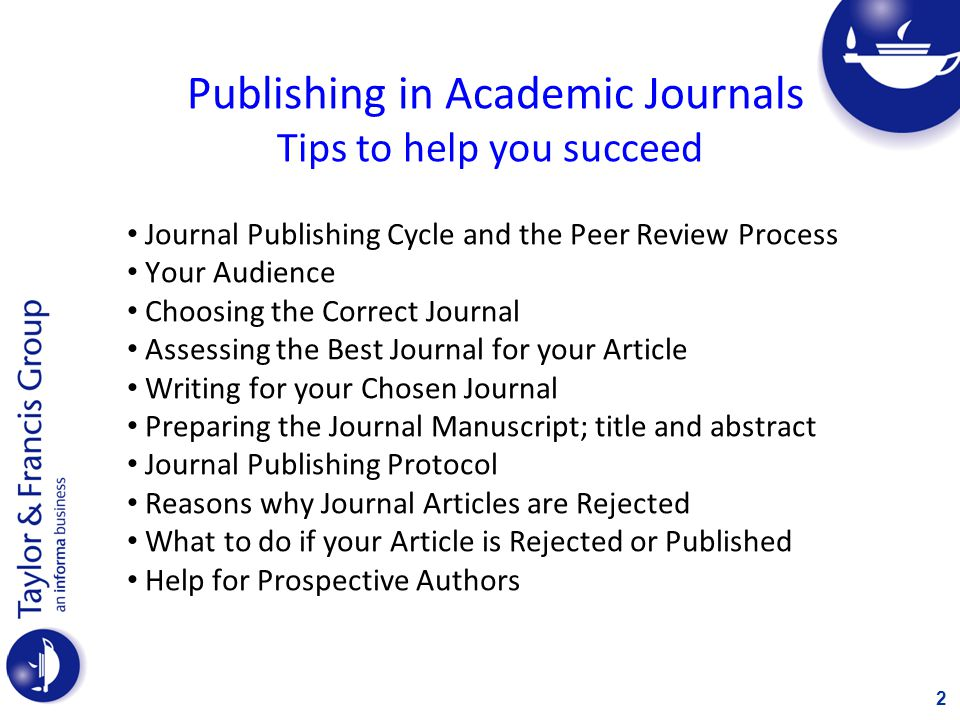 Start of the Publishing Cycle 3 1.Idea 2. Choose Journal 3.