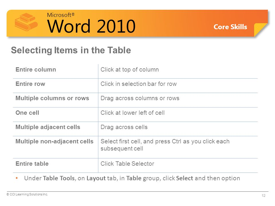 Microsoft ® Word 2010 Core Skills Selecting Items in the Table Entire columnClick at top of column Entire rowClick in selection bar for row Multiple c