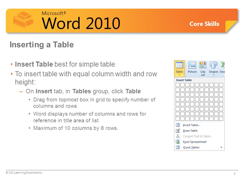 Microsoft ® Word 2010 Core Skills Inserting a Table Insert Table best for simple table To insert table with equal column width and row height: –On Ins