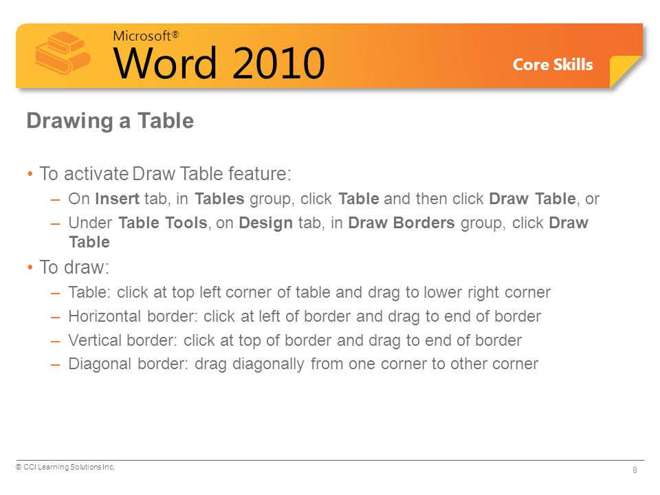 Microsoft ® Word 2010 Core Skills Drawing a Table To activate Draw Table feature: –On Insert tab, in Tables group, click Table and then click Draw Tab