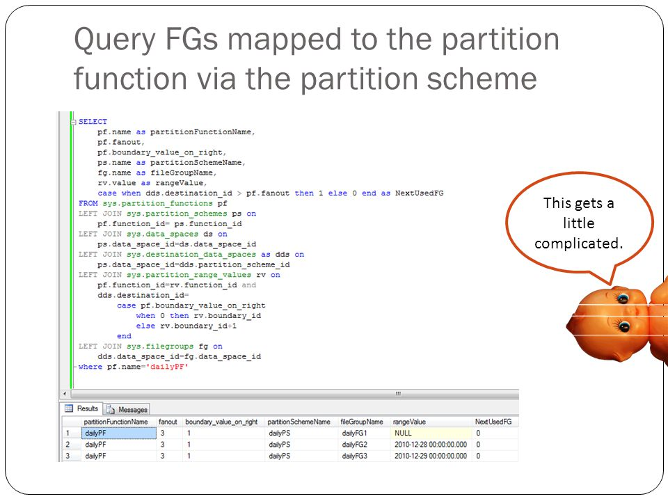 Query FGs mapped to the partition function via the partition scheme This gets a little complicated.