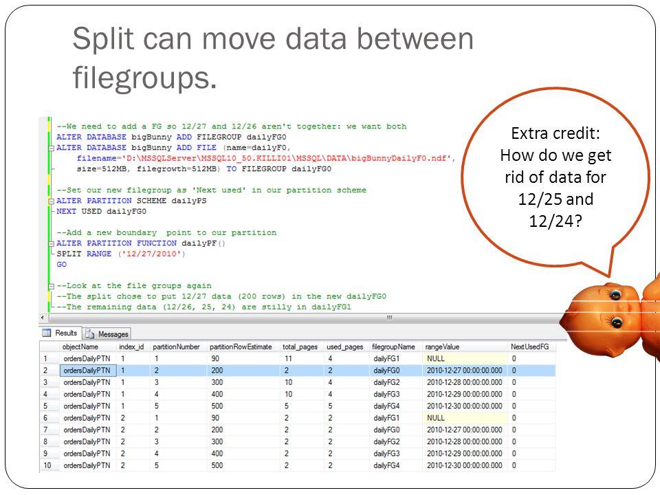Split can move data between filegroups.