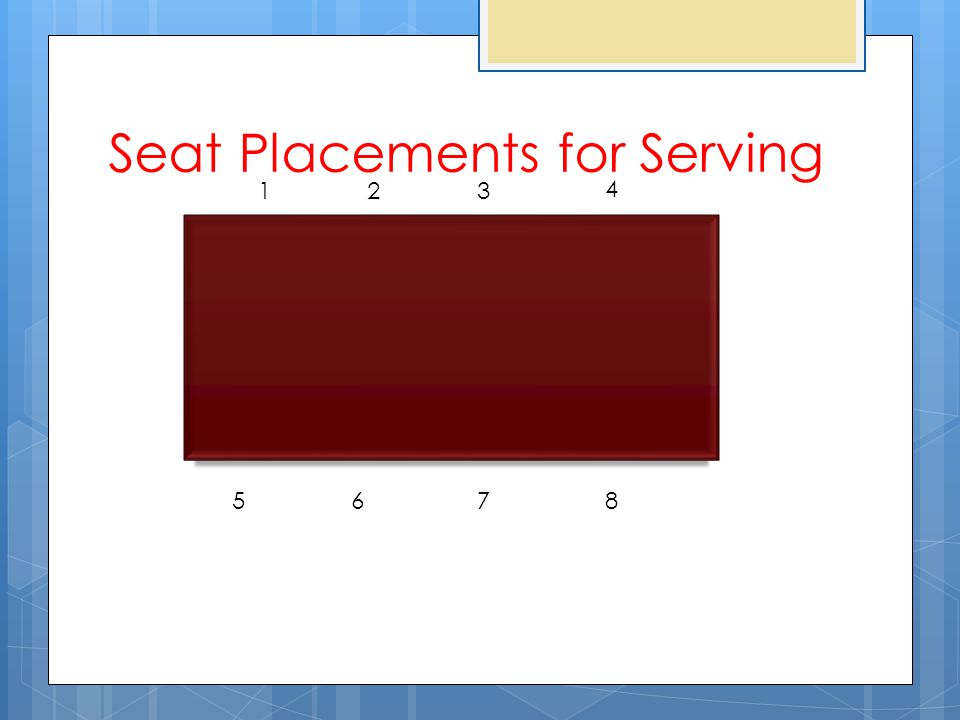 1 2 3 4 5678 Seat Placements for Serving
