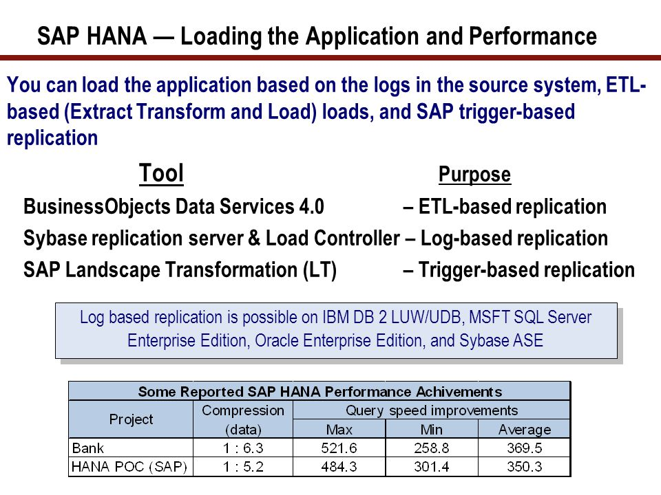 SAP HANA Loading the Application and Performance You can load the application based on the logs in the source system, ETL- based (Extract Transform an