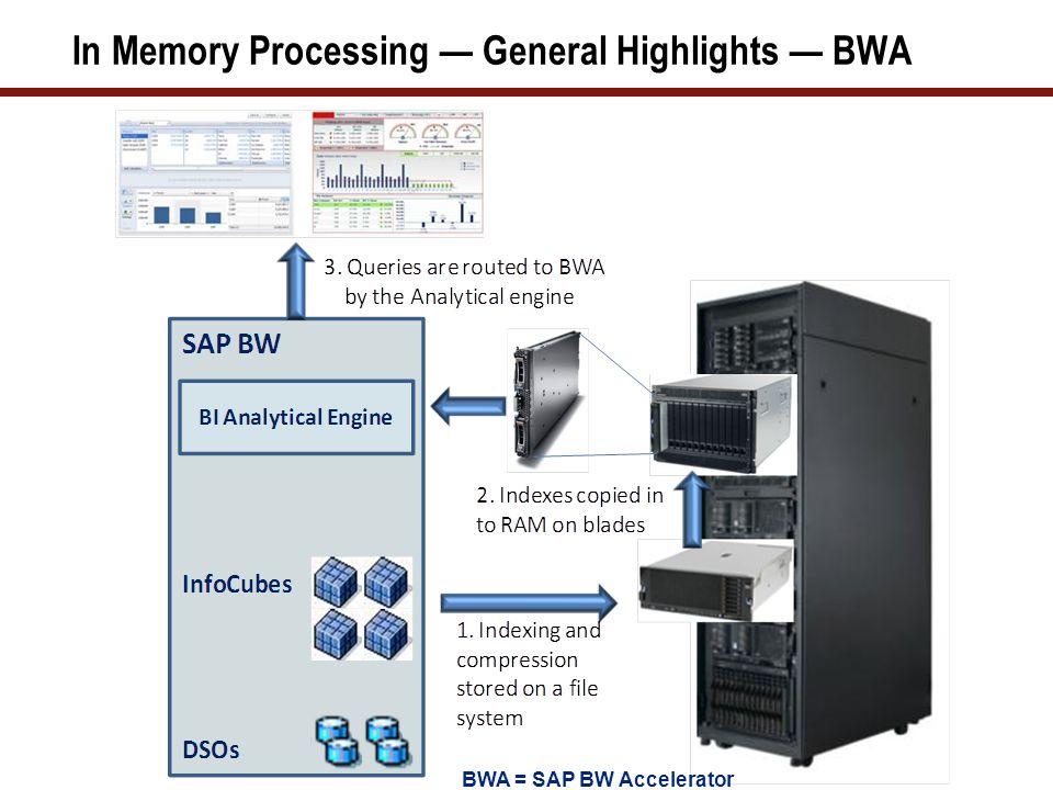 In Memory Processing General Highlights BWA BWA = SAP BW Accelerator