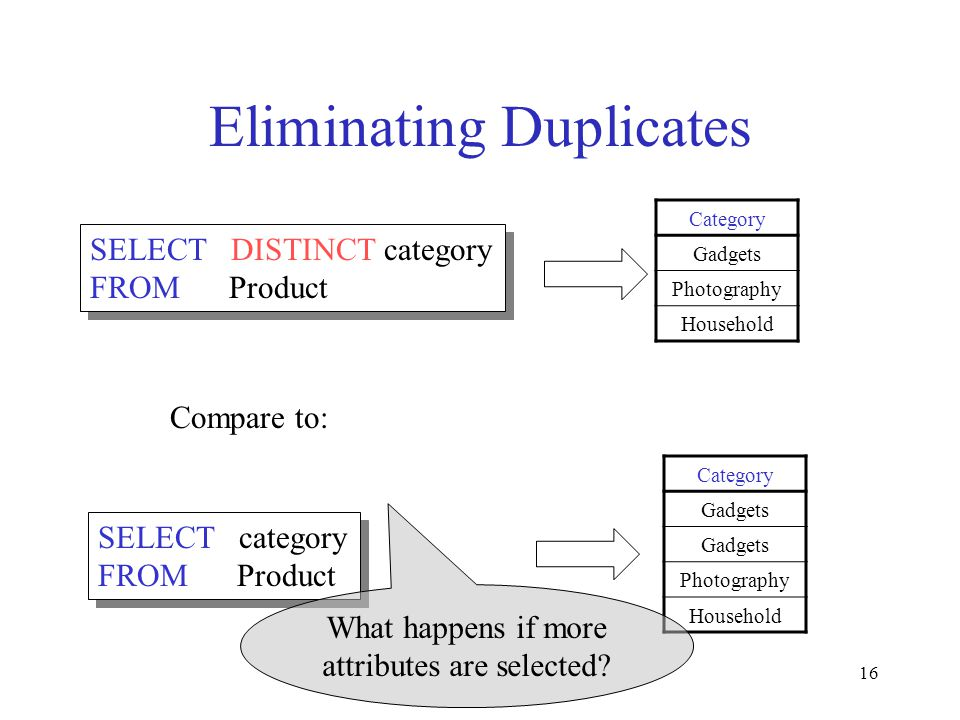 16 Eliminating Duplicates SELECT DISTINCT category FROM Product SELECT DISTINCT category FROM Product Compare to: SELECT category FROM Product SELECT category FROM Product Category Gadgets Photography Household Category Gadgets Photography Household What happens if more attributes are selected