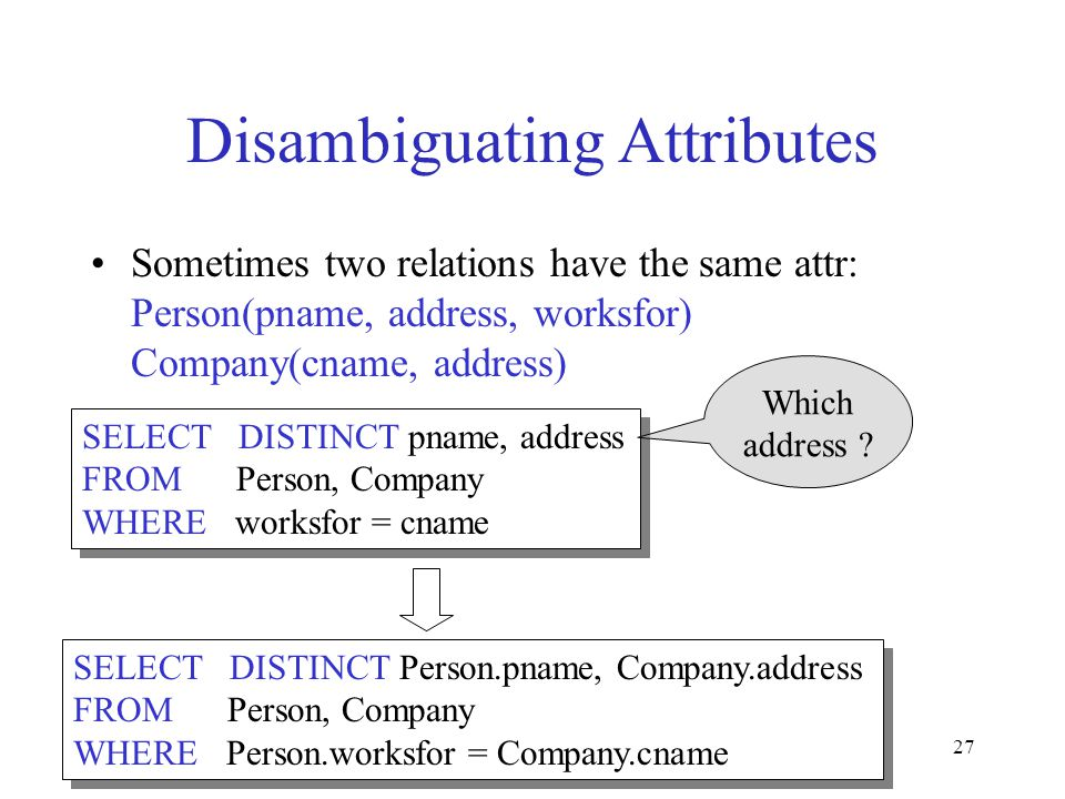 27 Disambiguating Attributes Sometimes two relations have the same attr: Person(pname, address, worksfor) Company(cname, address) SELECT DISTINCT pname, address FROM Person, Company WHERE worksfor = cname SELECT DISTINCT Person.pname, Company.address FROM Person, Company WHERE Person.worksfor = Company.cname Which address
