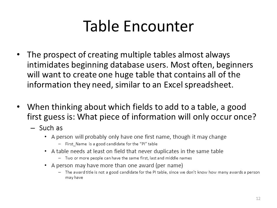 Table Encounter The prospect of creating multiple tables almost always intimidates beginning database users.