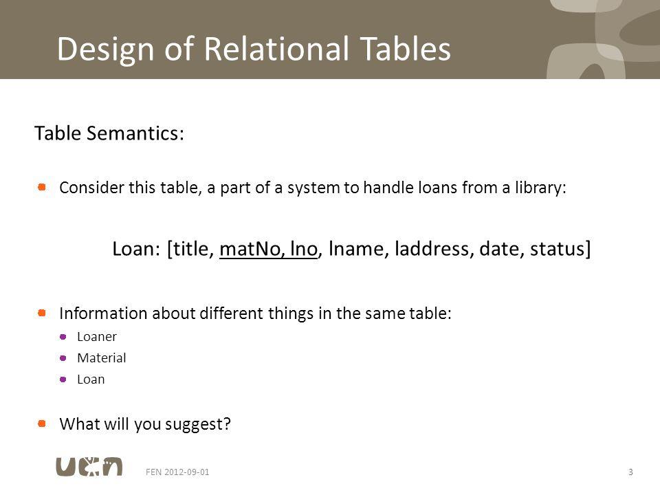 Design of Relational Tables Redundant information: Loan:[title, matNo, lno, lname, laddress, date, status] A loaner has many loans.