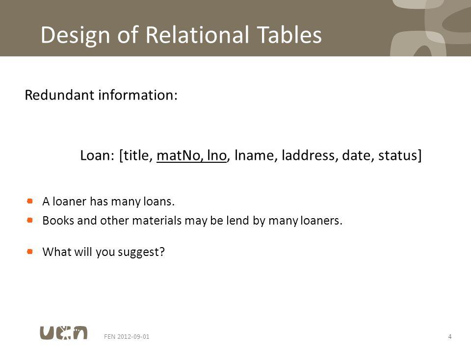 Design of Relational Tables Transitive FDs: FEN 2012-09-0115
