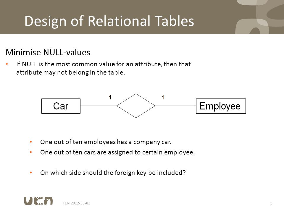 Design of Relational Tables Spurious Tuples Again consider this table part of system to handle loans from a library: Loaner:[lNo, fname, lname,…….] Copy:[matNo,…, lname, …] The relationship between Loaner and Copy is designed by including the loaners last name in Copy.