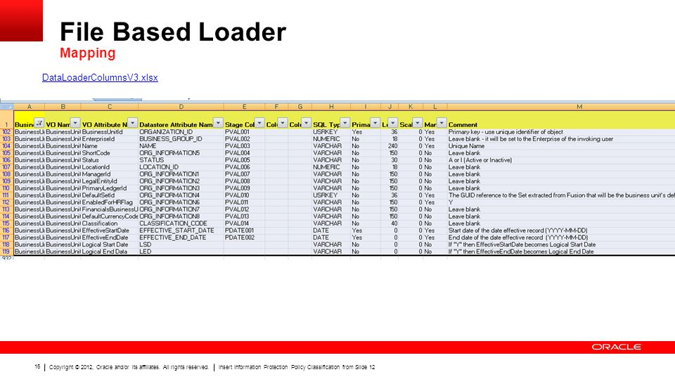 Copyright © 2012, Oracle and/or its affiliates. All rights reserved.Insert Information Protection Policy Classification from Slide 12 16 File Based Lo