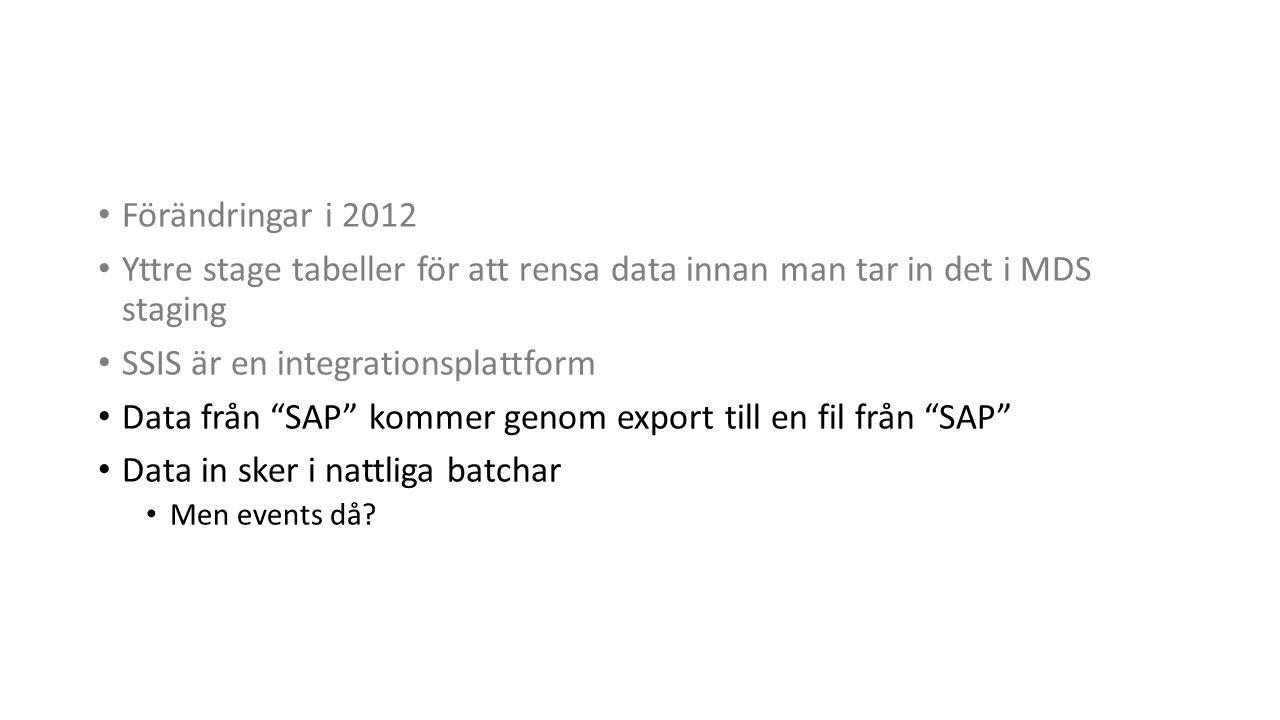 Förändringar i 2012 Yttre stage tabeller för att rensa data innan man tar in det i MDS staging SSIS är en integrationsplattform Data från SAP kommer genom export till en fil från SAP Data in sker i nattliga batchar Men events då?