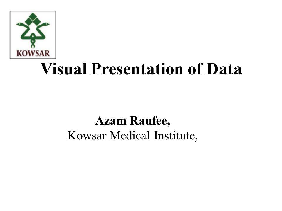 Azam RaufeeKowsar Corp. Visual Presentation of Data Tables Figures Nontabular Material