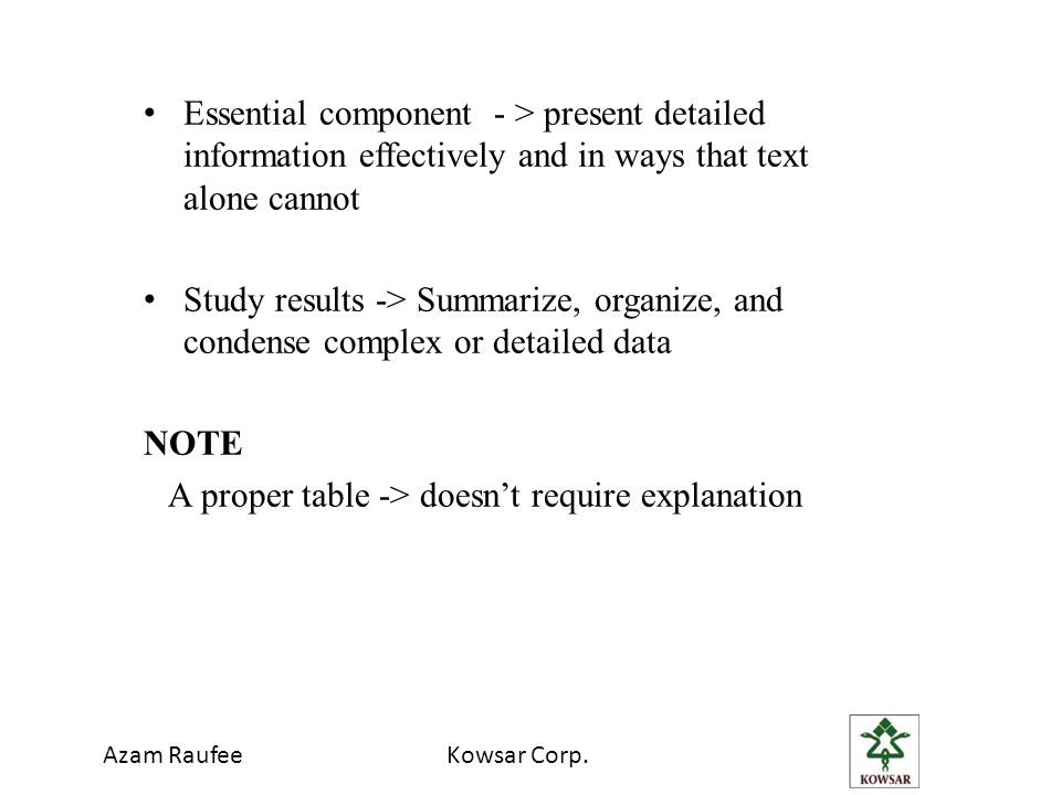 Azam RaufeeKowsar Corp. Present numerical data As referred to in the text Note: Table Position