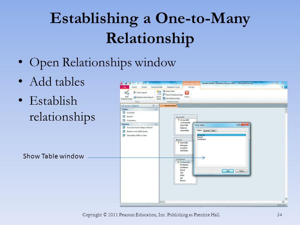 Establishing a One-to-Many Relationship Open Relationships window Add tables Establish relationships Copyright © 2011 Pearson Education, Inc. Publishi