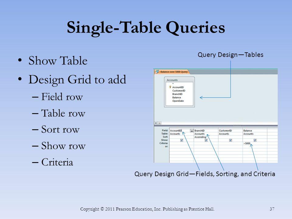 Single-Table Queries Show Table Design Grid to add – Field row – Table row – Sort row – Show row – Criteria Copyright © 2011 Pearson Education, Inc. P