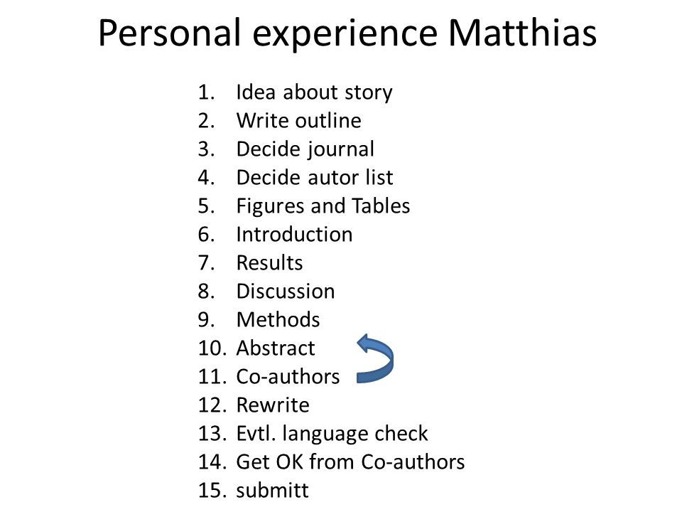 Personal experience Matthias 1.Idea about story 2.Write outline 3.Decide journal 4.Decide autor list 5.Figures and Tables 6.Introduction 7.Results 8.Discussion 9.Methods 10.Abstract 11.Co-authors 12.Rewrite 13.Evtl.