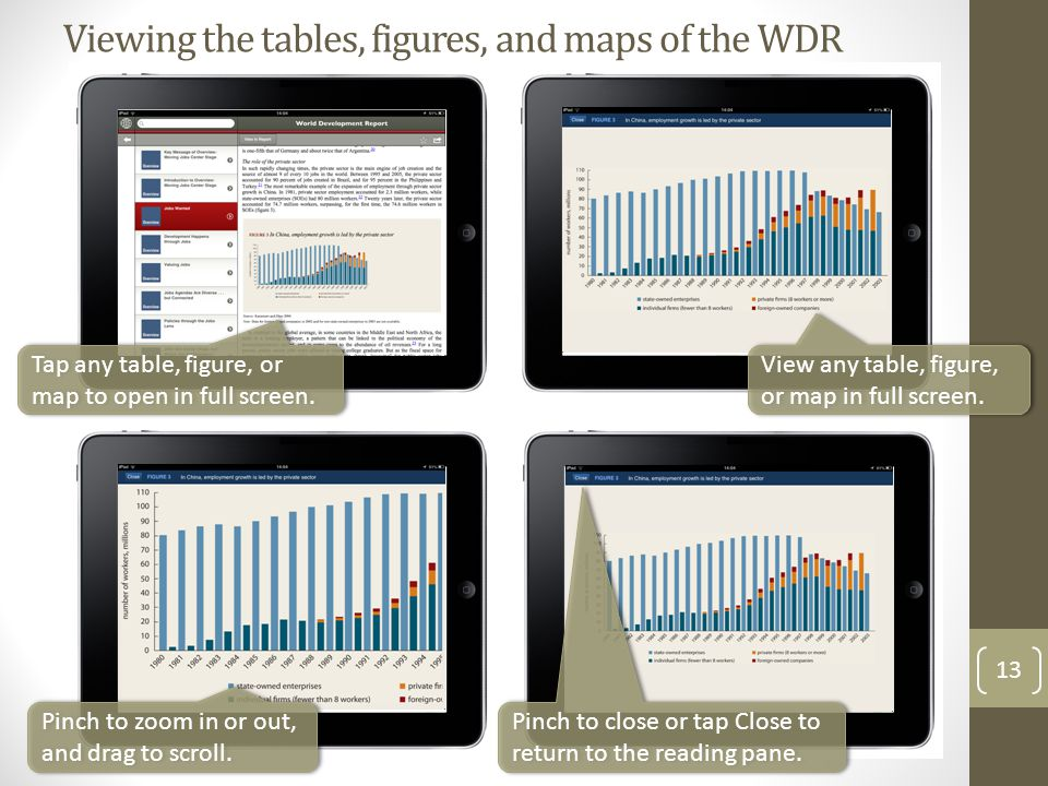 Viewing the tables, figures, and maps of the WDR Tap any table, figure, or map to open in full screen.