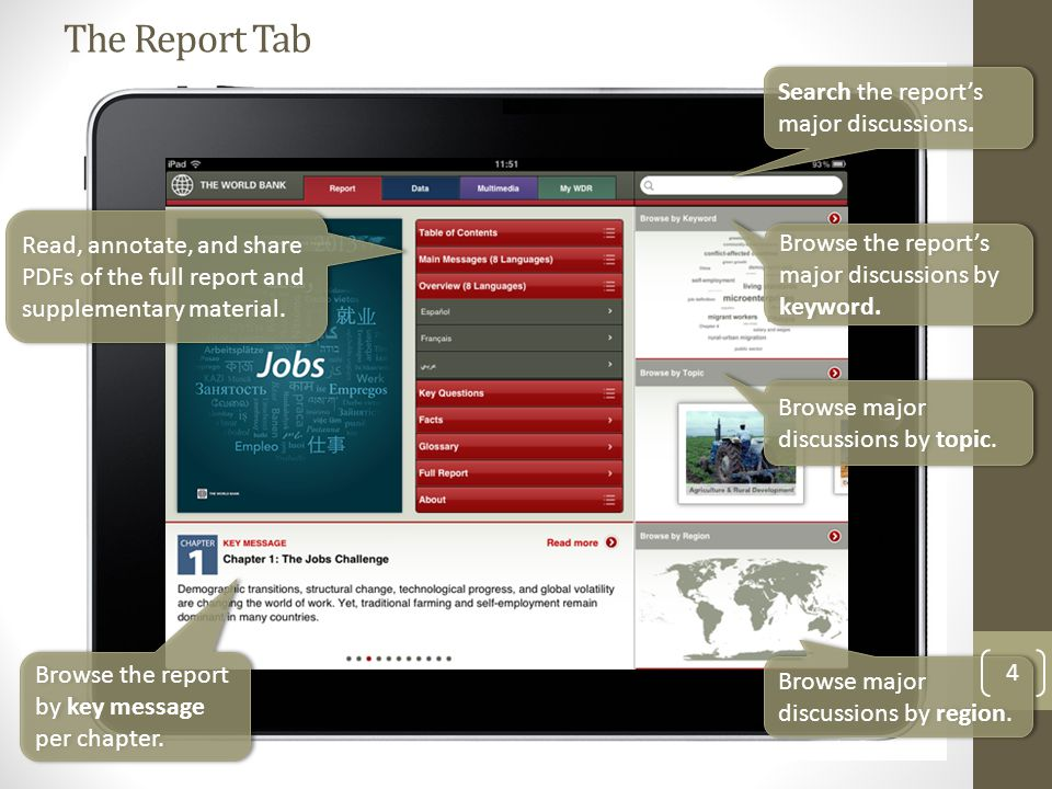 The Report Tab Browse the report by key message per chapter.